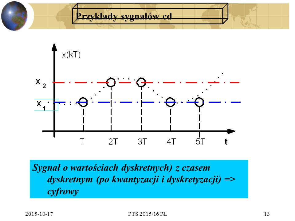 Przykłady sygnałów cd Sygnał o wartościach dyskretnych) z czasem dyskretnym (po kwantyzacji i dyskretyzacji) => cyfrowy.