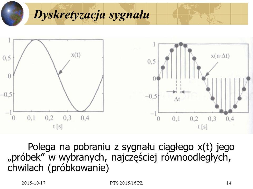 Dyskretyzacja sygnału