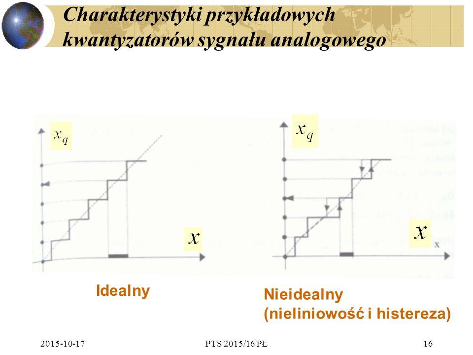 Charakterystyki przykładowych kwantyzatorów sygnału analogowego