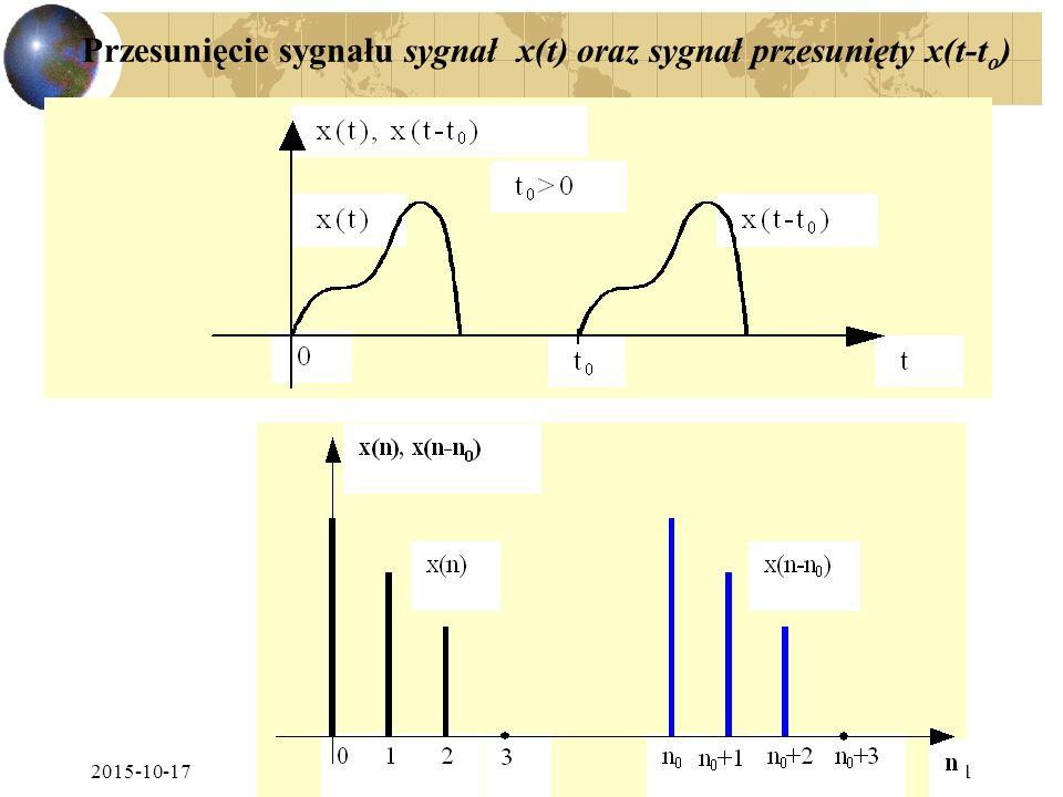 Przesunięcie sygnału sygnał x(t) oraz sygnał przesunięty x(t-to)
