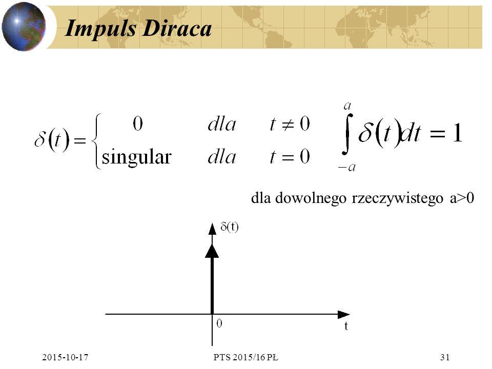 Impuls Diraca dla dowolnego rzeczywistego a>0 2017-04-24