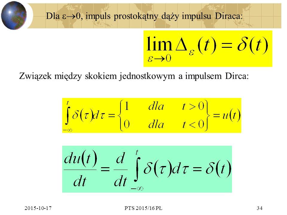 Dla 0, impuls prostokątny dąży impulsu Diraca: