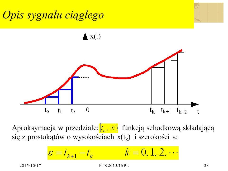 Opis sygnału ciągłego Aproksymacja w przedziale: funkcją schodkową składającą się z prostokątów o wysokościach x(tk) i szerokości :
