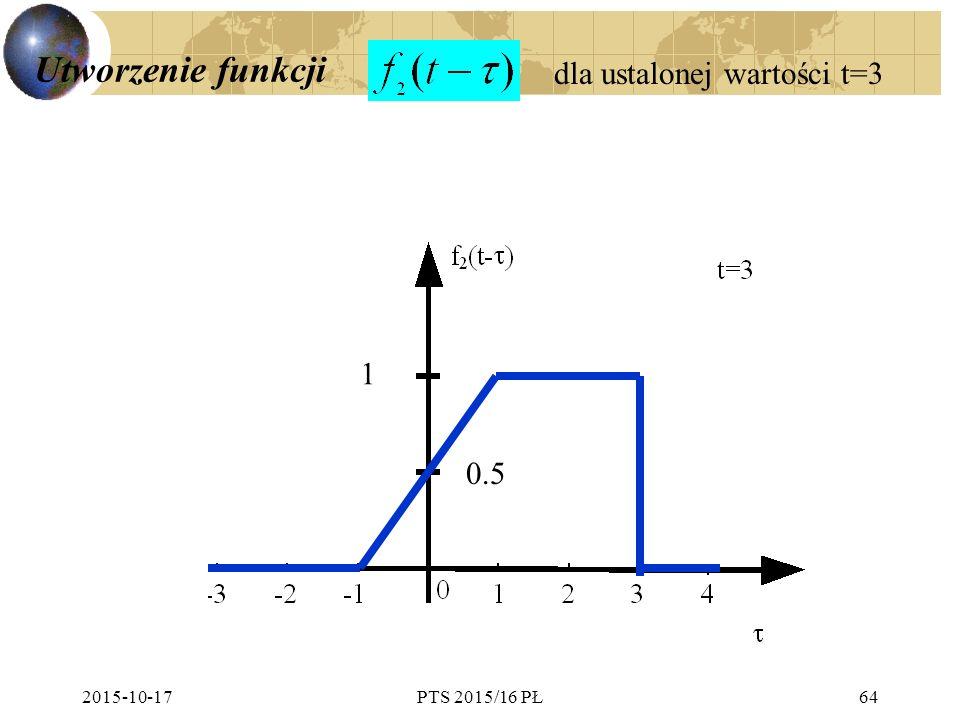Utworzenie funkcji dla ustalonej wartości t=3 1 0.5 2017-04-24