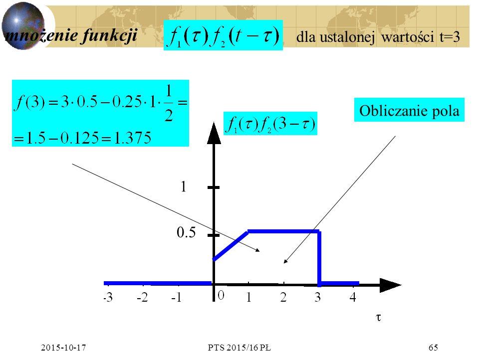 mnożenie funkcji dla ustalonej wartości t=3 Obliczanie pola 1 0.5
