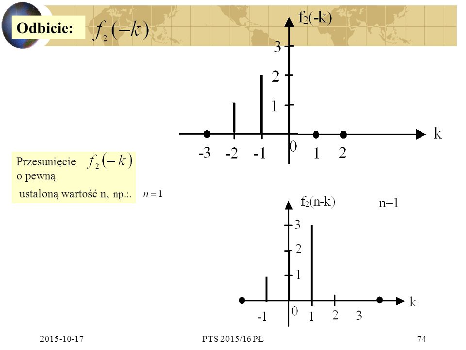 Odbicie: Przesunięcie o pewną ustaloną wartość n, np.:. 2017-04-24
