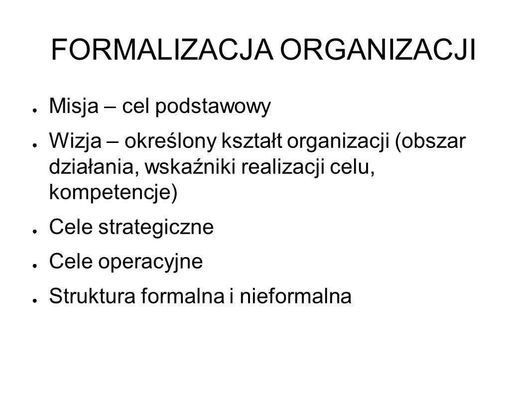 FORMALIZACJA ORGANIZACJI