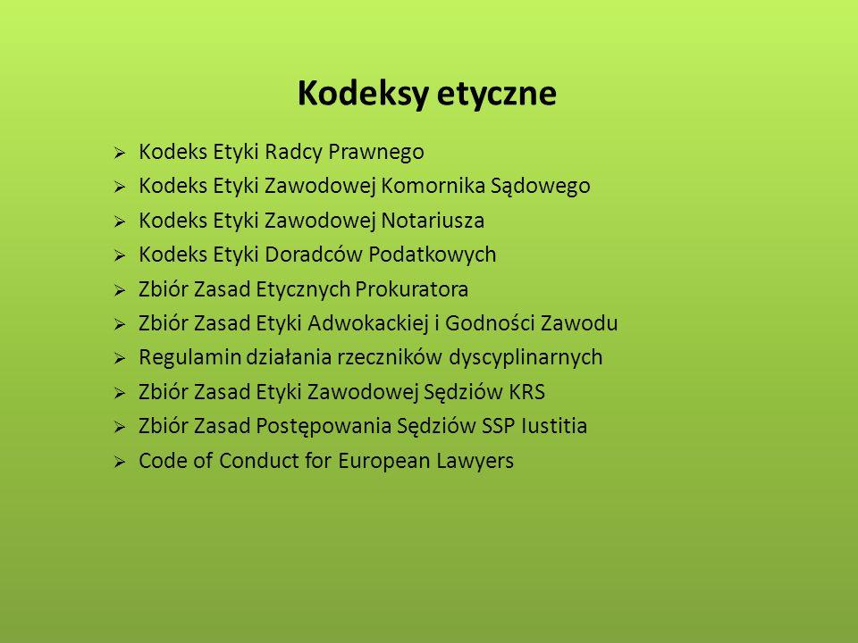 Kodeksy etyczne Kodeks Etyki Radcy Prawnego