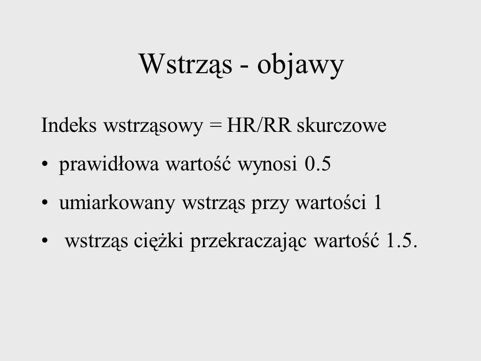 Wstrząs - objawy Indeks wstrząsowy = HR/RR skurczowe
