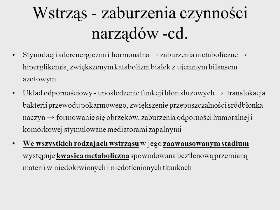 Wstrząs - zaburzenia czynności narządów -cd.
