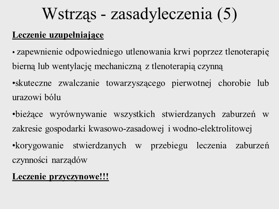 Wstrząs - zasadyleczenia (5)