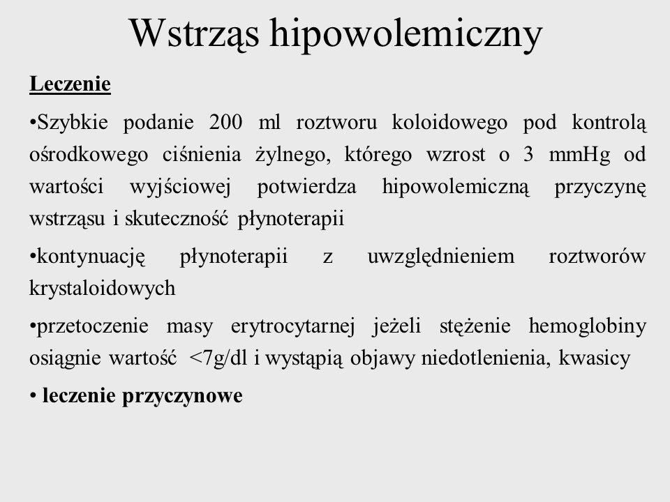 Wstrząs hipowolemiczny