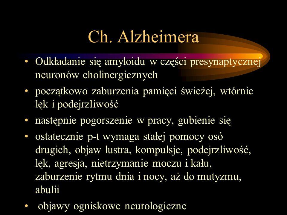 Ch. Alzheimera Odkładanie się amyloidu w części presynaptycznej neuronów cholinergicznych.