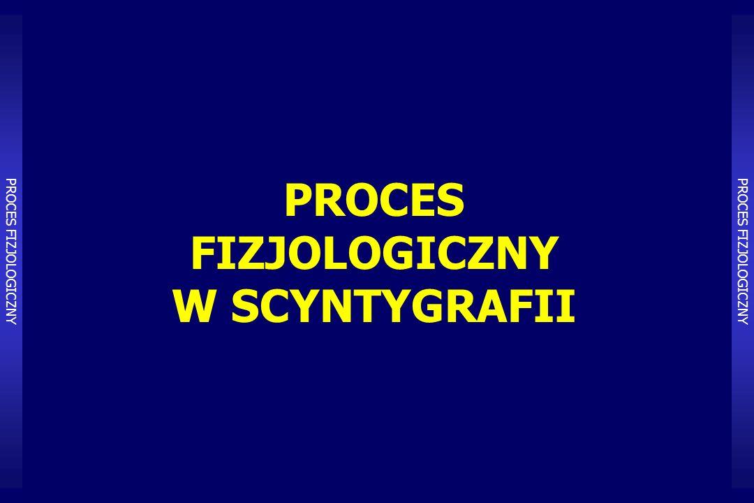 PROCES FIZJOLOGICZNY W SCYNTYGRAFII
