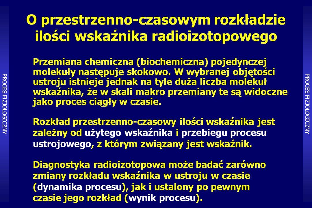 O przestrzenno-czasowym rozkładzie ilości wskaźnika radioizotopowego
