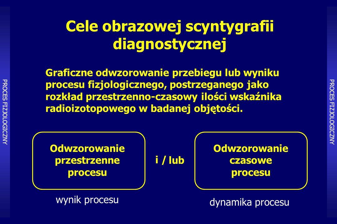 Cele obrazowej scyntygrafii diagnostycznej