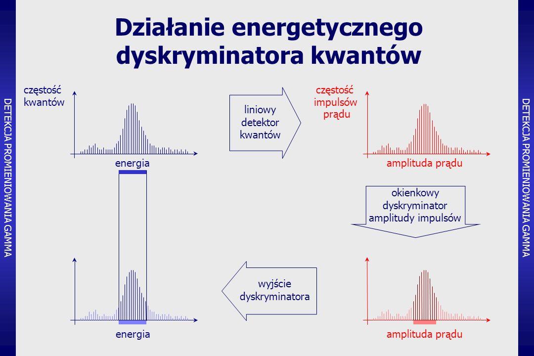 Działanie energetycznego dyskryminatora kwantów