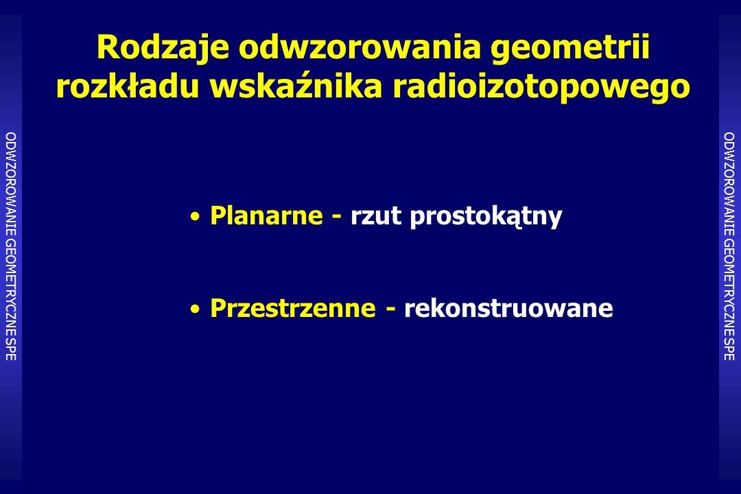 Rodzaje odwzorowania geometrii rozkładu wskaźnika radioizotopowego