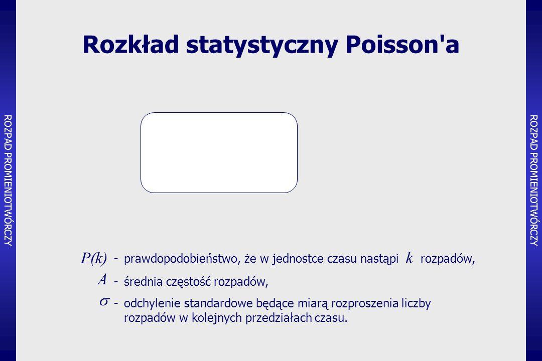 Rozkład statystyczny Poisson a