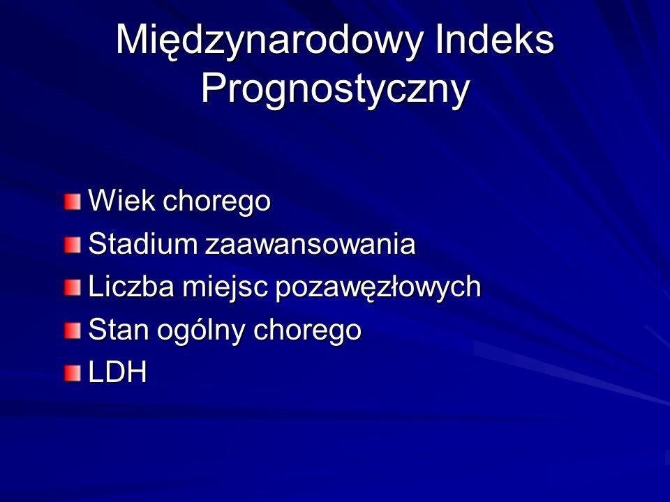 Międzynarodowy Indeks Prognostyczny