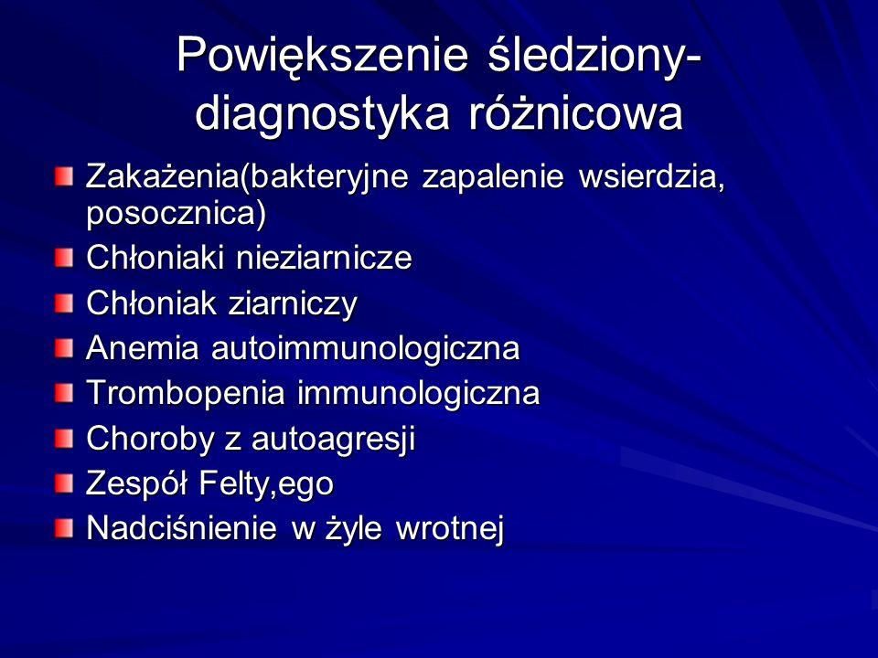 Powiększenie śledziony-diagnostyka różnicowa