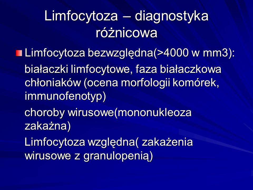 Limfocytoza – diagnostyka różnicowa