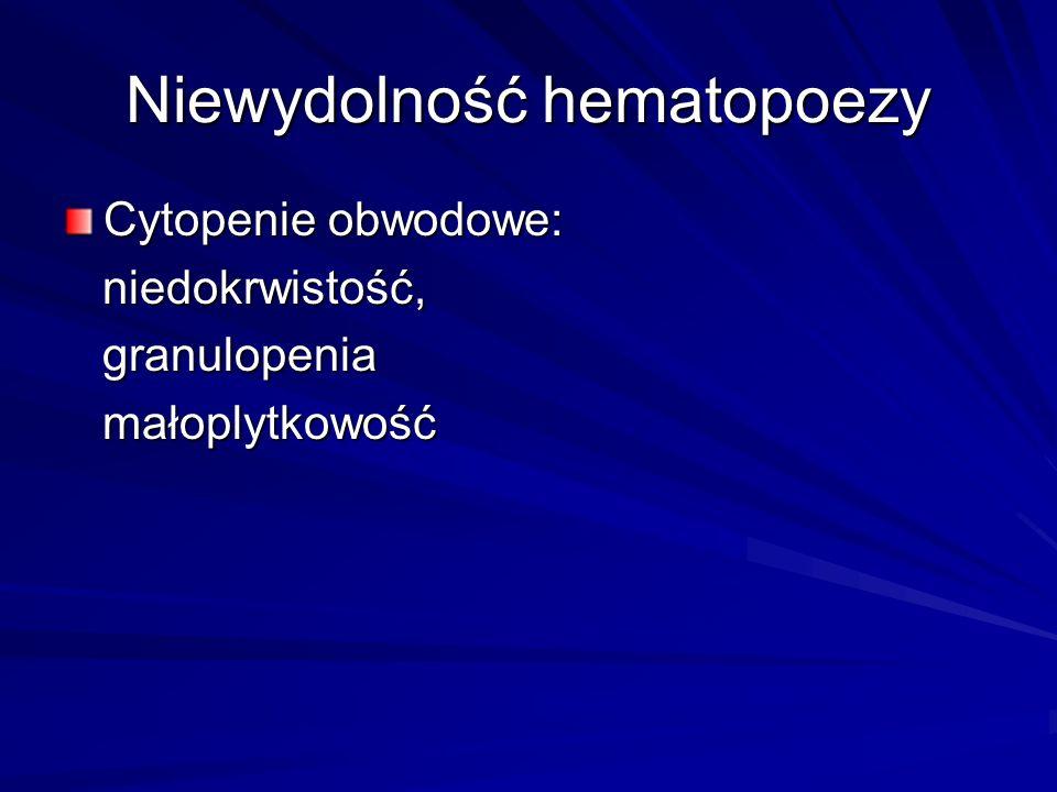 Niewydolność hematopoezy