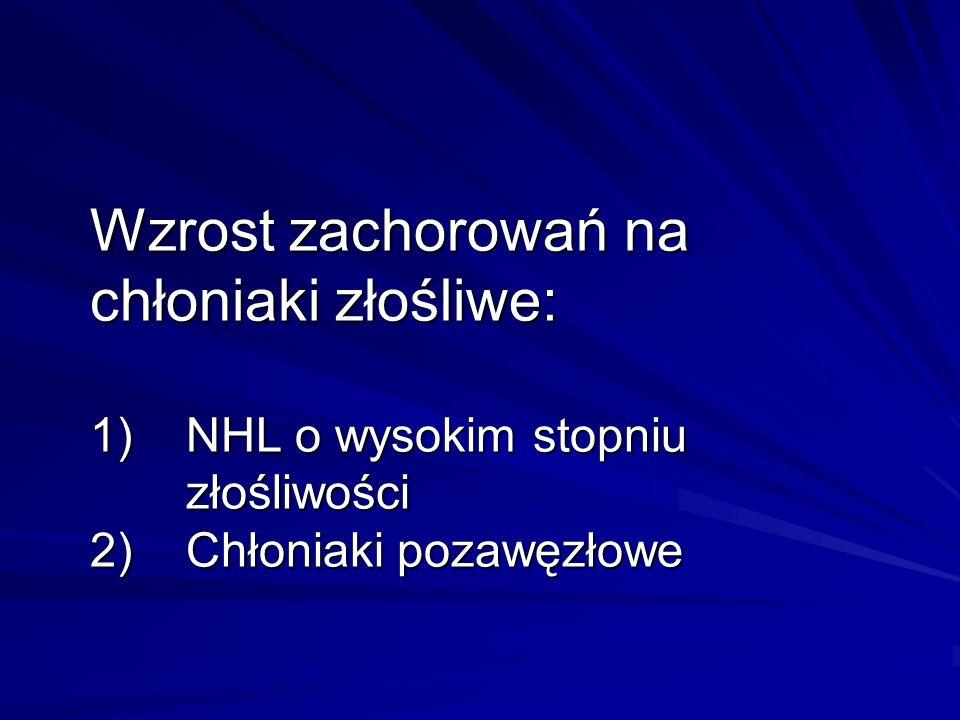 Wzrost zachorowań na chłoniaki złośliwe: 1). NHL o wysokim stopniu