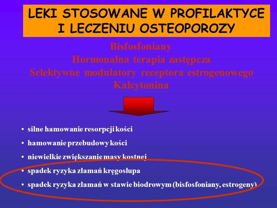 LEKI STOSOWANE W PROFILAKTYCE I LECZENIU OSTEOPOROZY