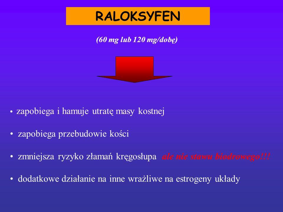 RALOKSYFEN zapobiega przebudowie kości