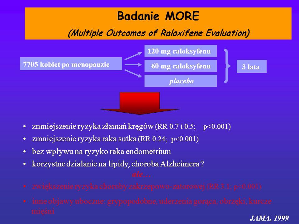 (Multiple Outcomes of Raloxifene Evaluation)