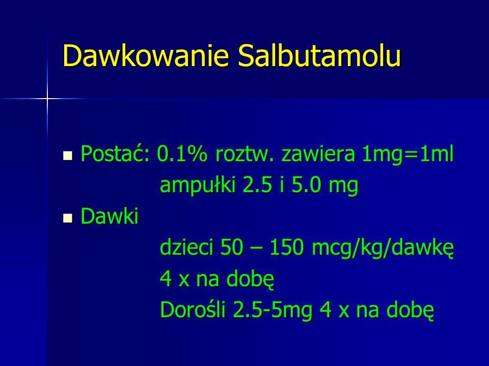 Dawkowanie Salbutamolu
