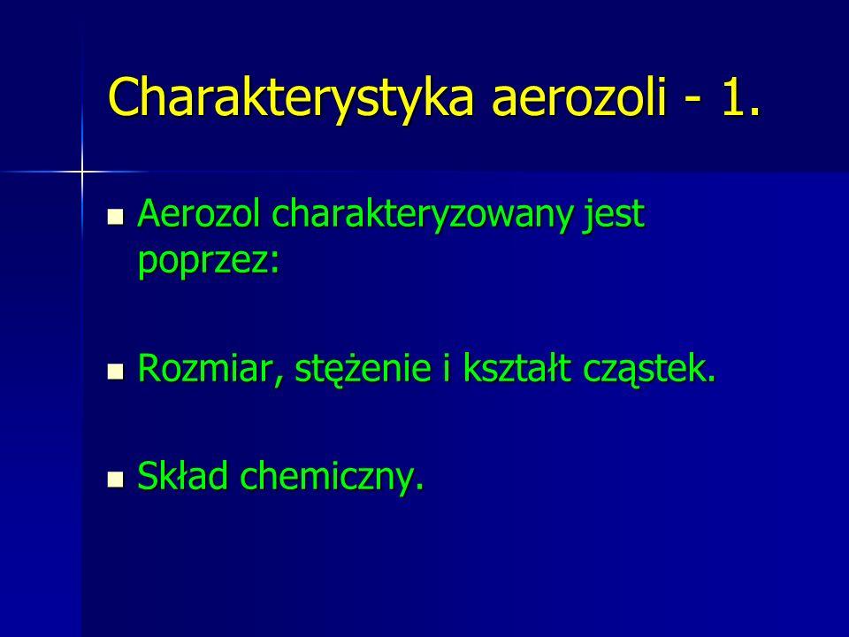 Charakterystyka aerozoli - 1.