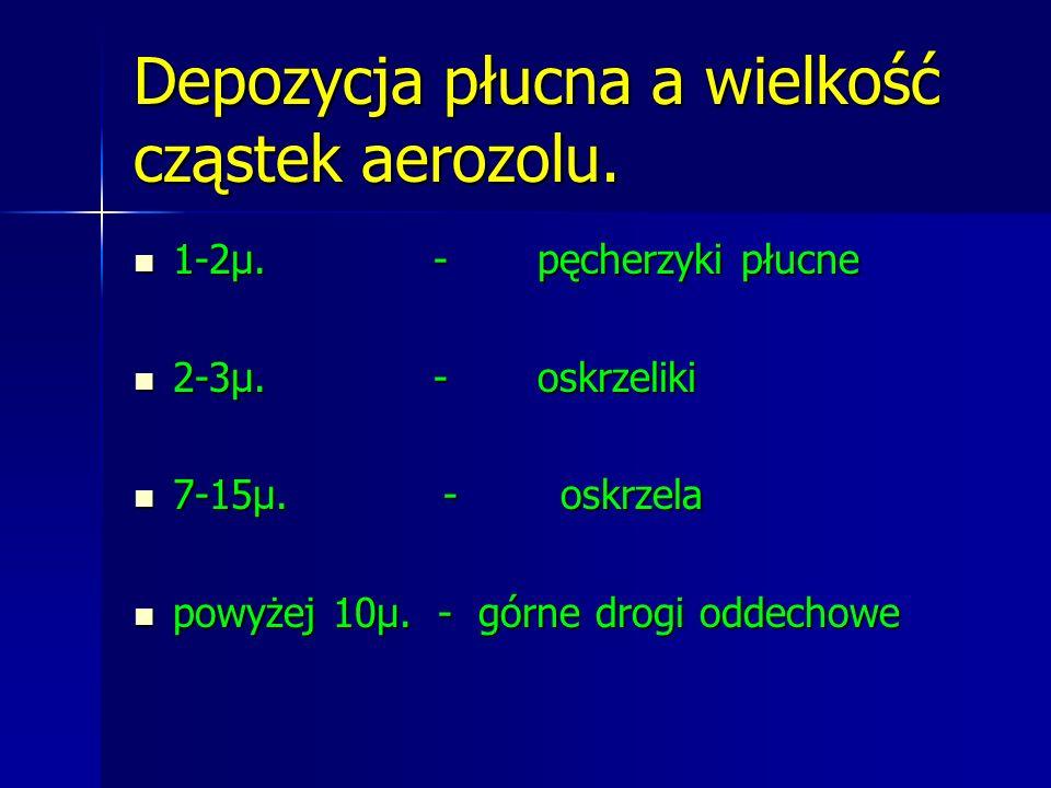 Depozycja płucna a wielkość cząstek aerozolu.