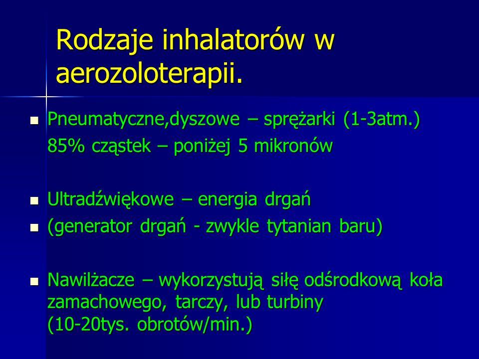 Rodzaje inhalatorów w aerozoloterapii.