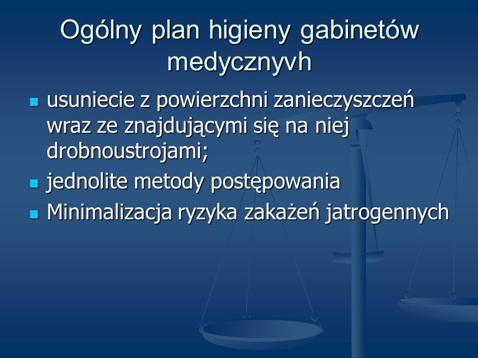 Ogólny plan higieny gabinetów medycznyvh