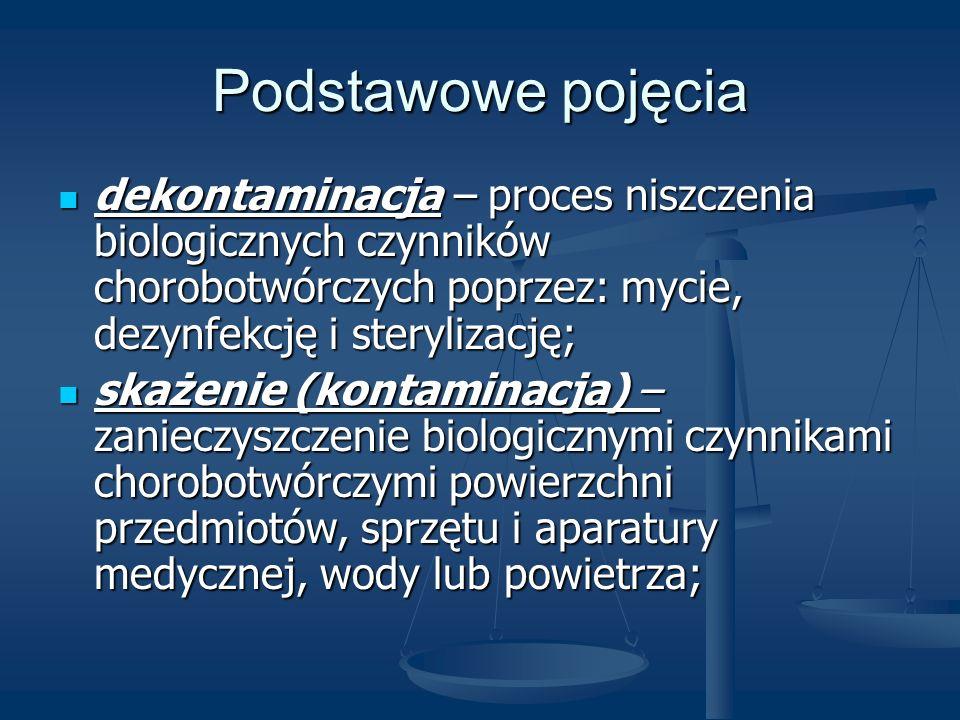 Podstawowe pojęcia dekontaminacja – proces niszczenia biologicznych czynników chorobotwórczych poprzez: mycie, dezynfekcję i sterylizację;