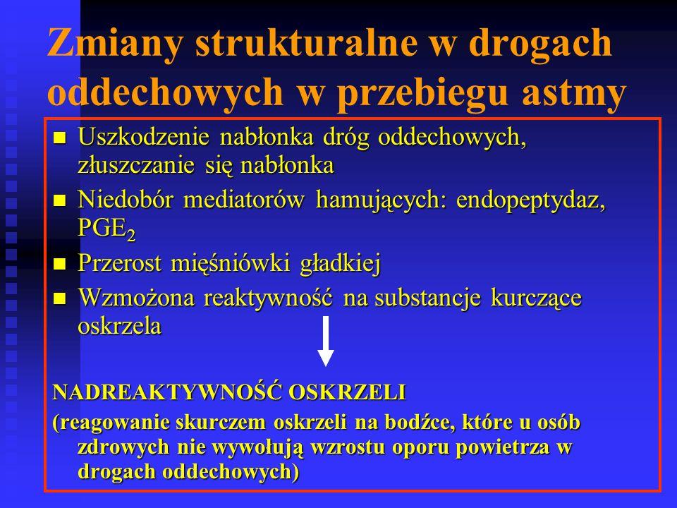 Zmiany strukturalne w drogach oddechowych w przebiegu astmy
