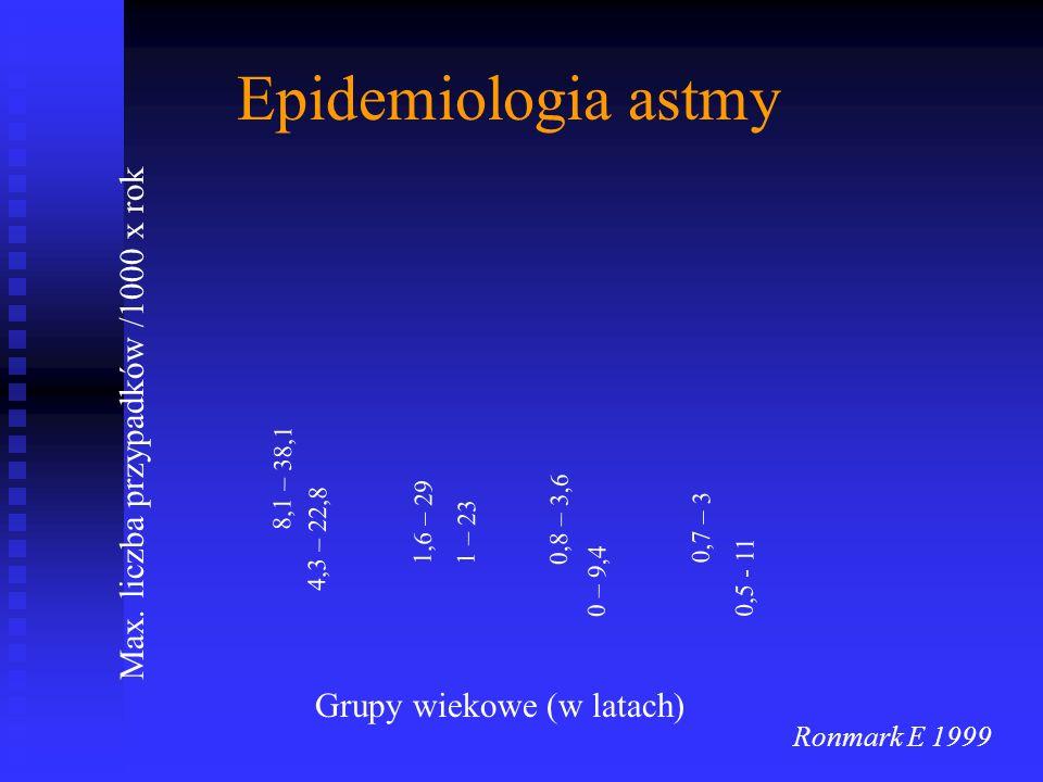 Epidemiologia astmy Max. liczba przypadków /1000 x rok