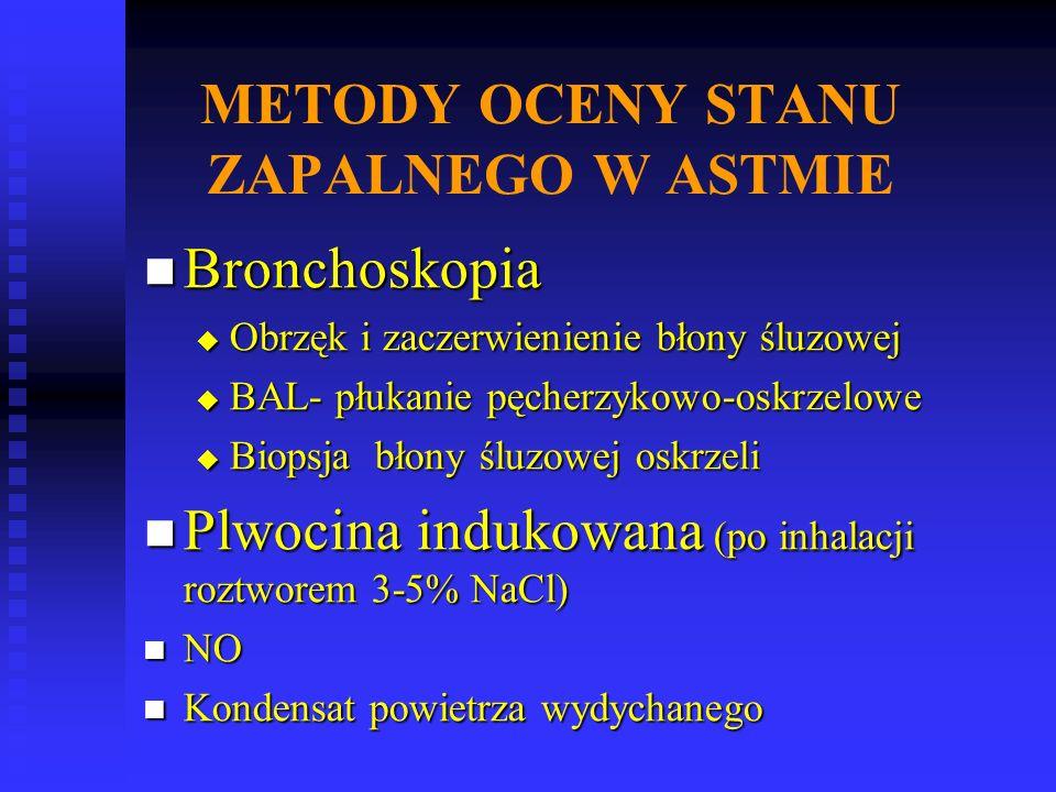 METODY OCENY STANU ZAPALNEGO W ASTMIE