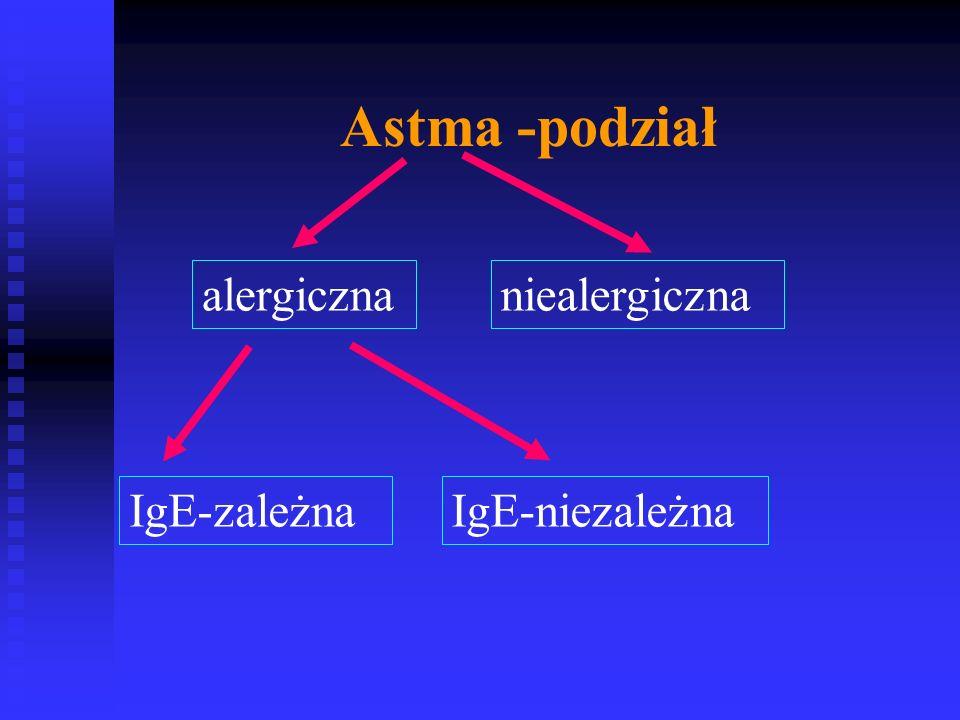 Astma -podział alergiczna niealergiczna IgE-zależna IgE-niezależna