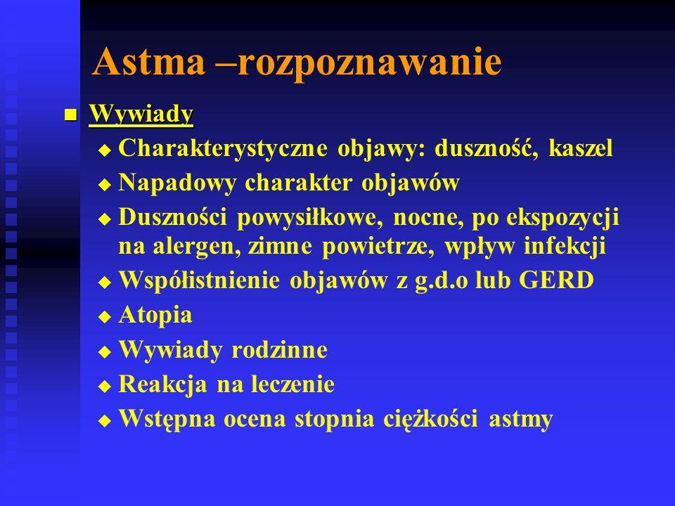 Astma –rozpoznawanie Wywiady