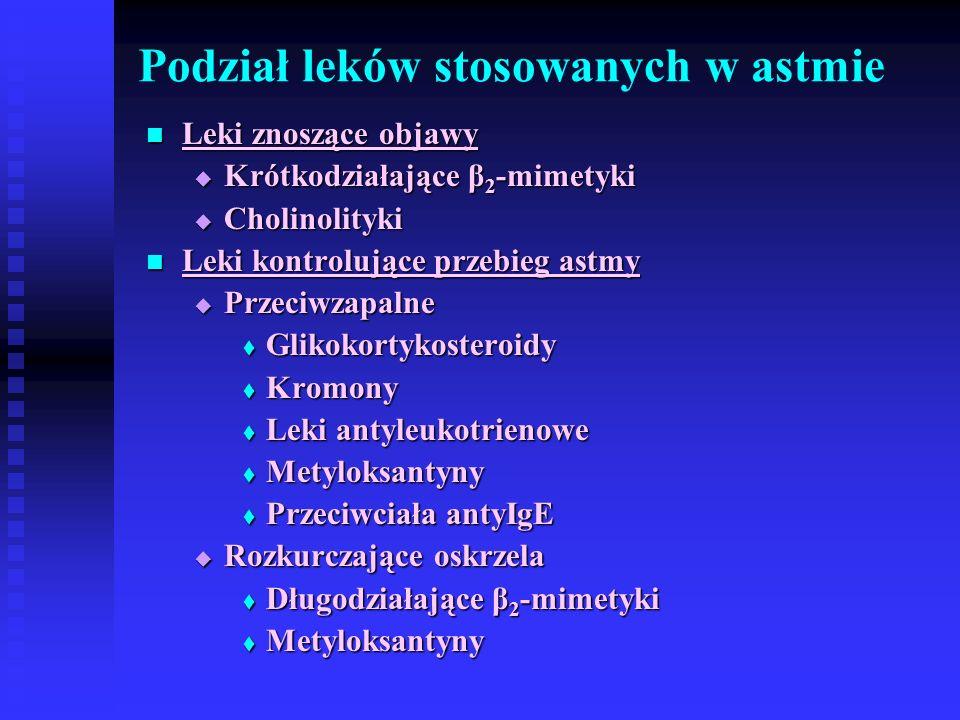 Podział leków stosowanych w astmie