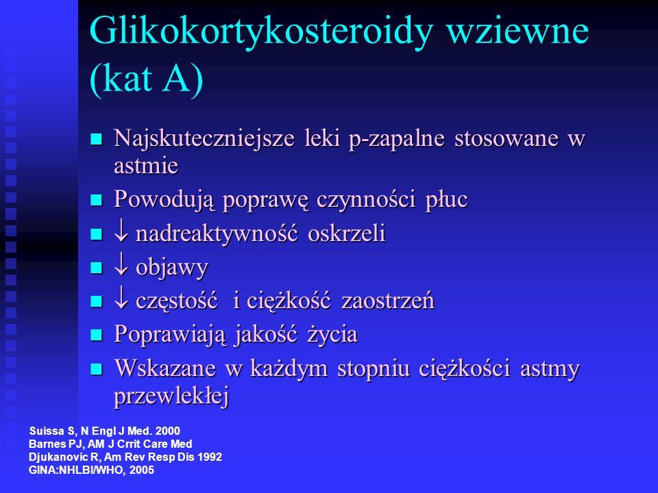 Glikokortykosteroidy wziewne (kat A)