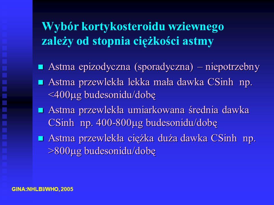 Wybór kortykosteroidu wziewnego zależy od stopnia ciężkości astmy