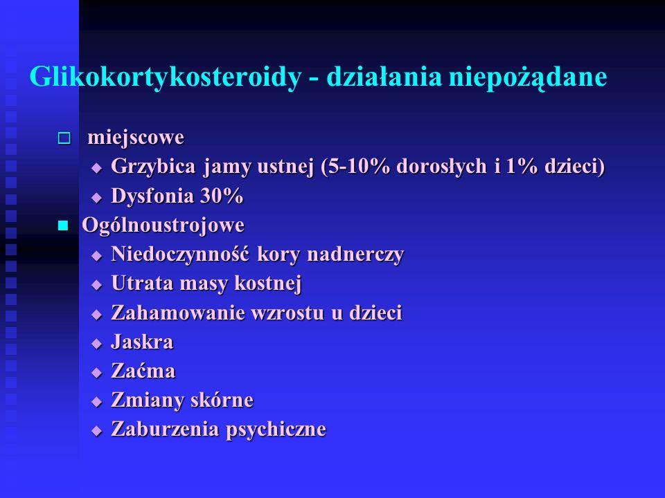 Glikokortykosteroidy - działania niepożądane