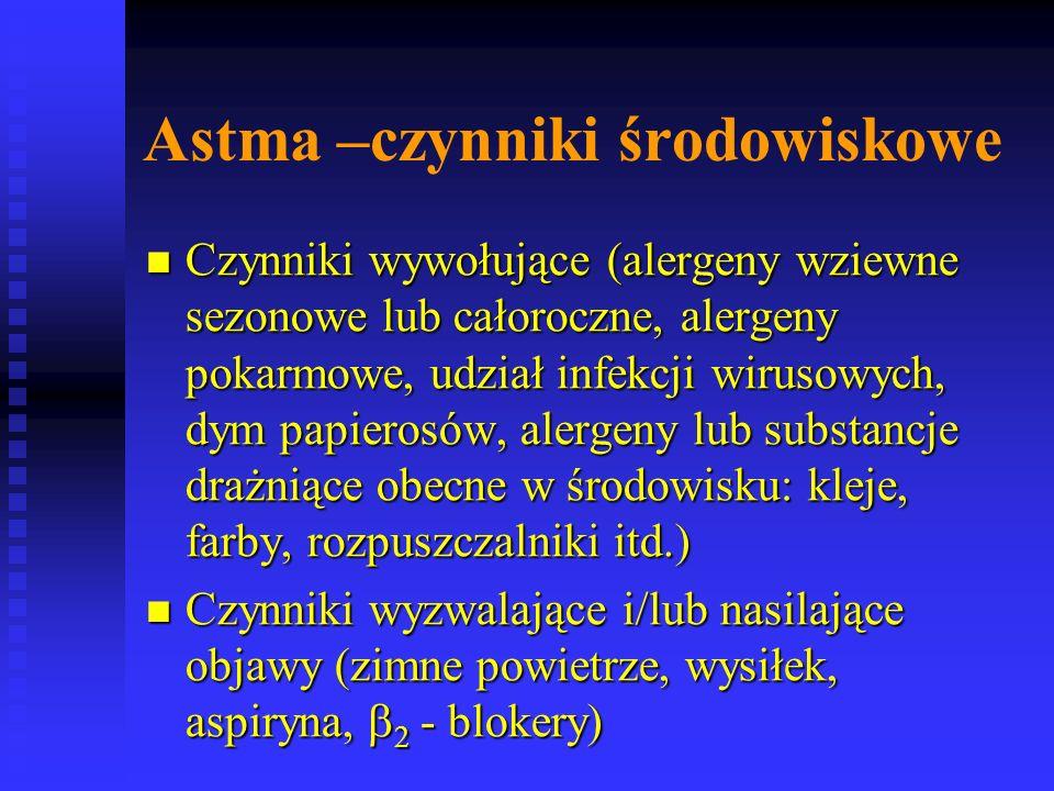 Astma –czynniki środowiskowe