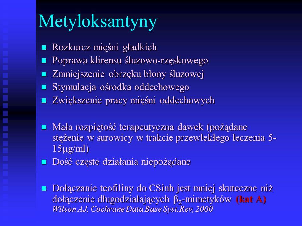 Metyloksantyny Rozkurcz mięśni gładkich