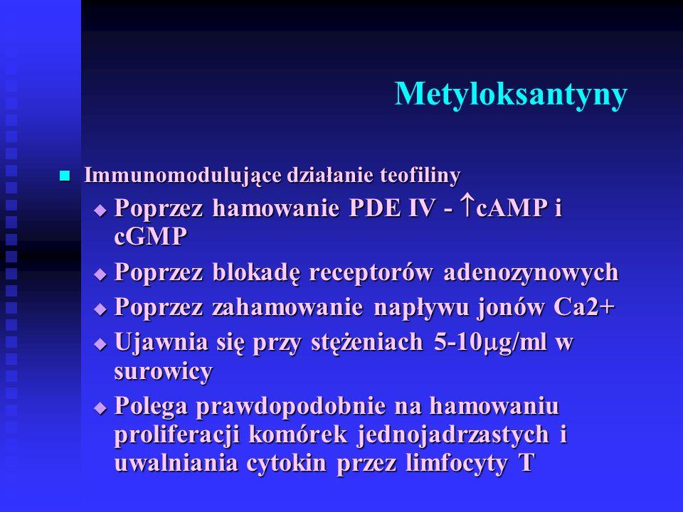 Metyloksantyny Poprzez hamowanie PDE IV - cAMP i cGMP