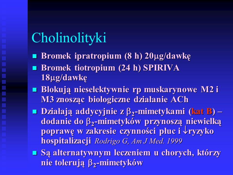 Cholinolityki Bromek ipratropium (8 h) 20g/dawkę